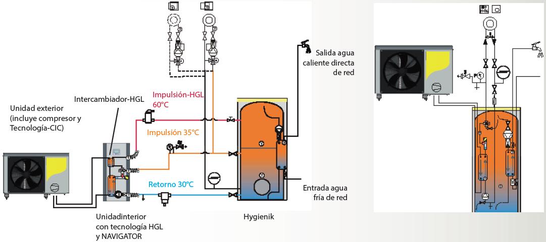 Bombas calor aire agua aerotermia n s consulting - Bomba de calor aire agua precio ...